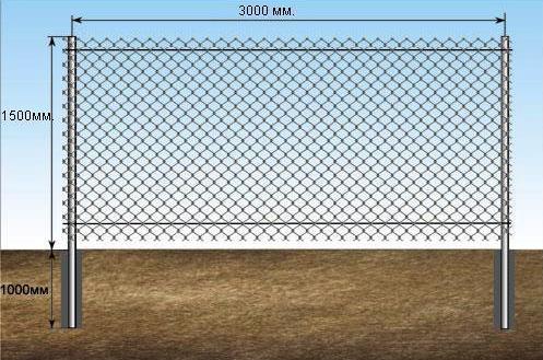 Строить забор своими руками из сетки